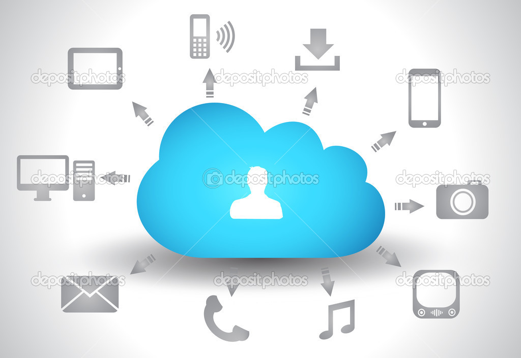 Cloud Computing: A Primer
